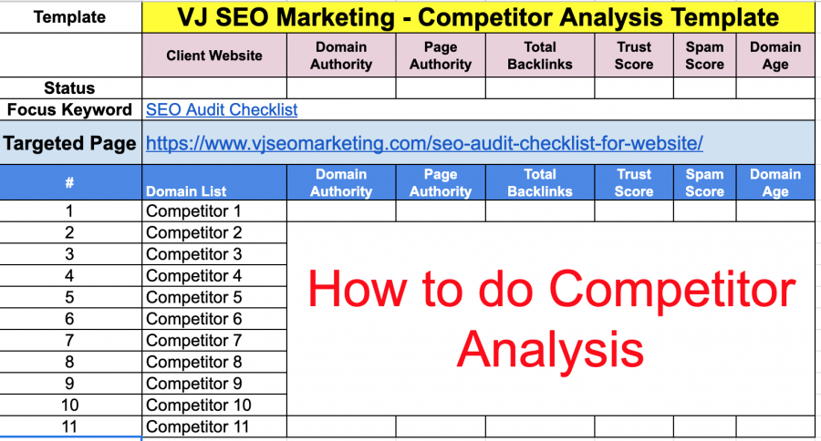Competitor Analysis SEO Audit Template